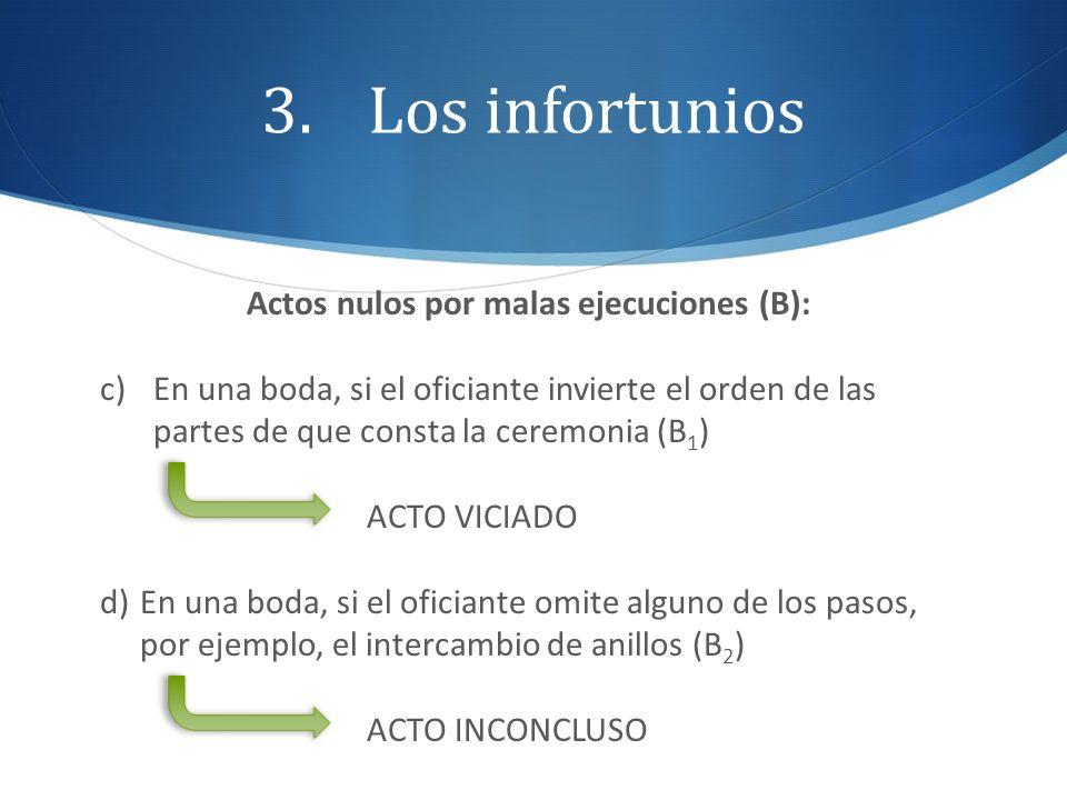 Actos nulos por malas ejecuciones (B):