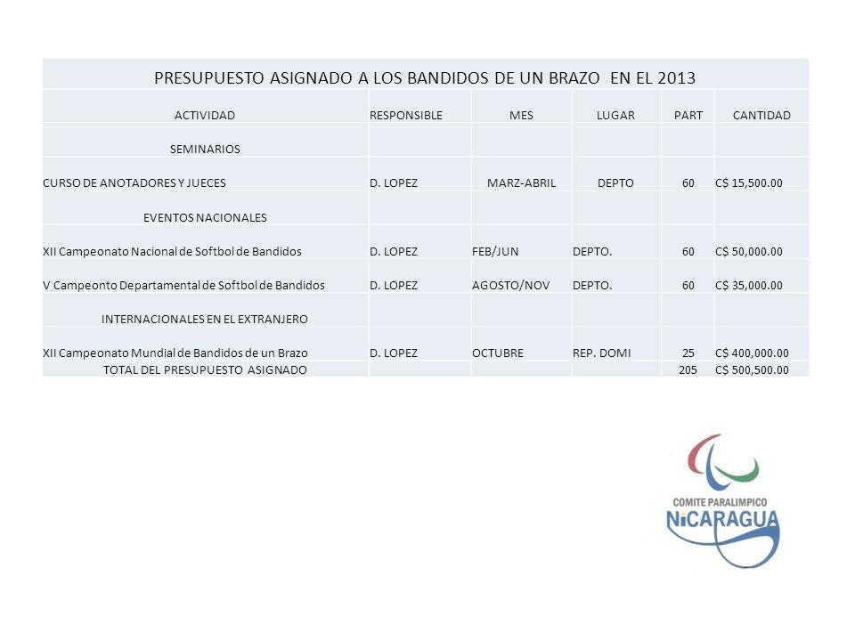 PRESUPUESTO ASIGNADO A LOS BANDIDOS DE UN BRAZO EN EL 2013
