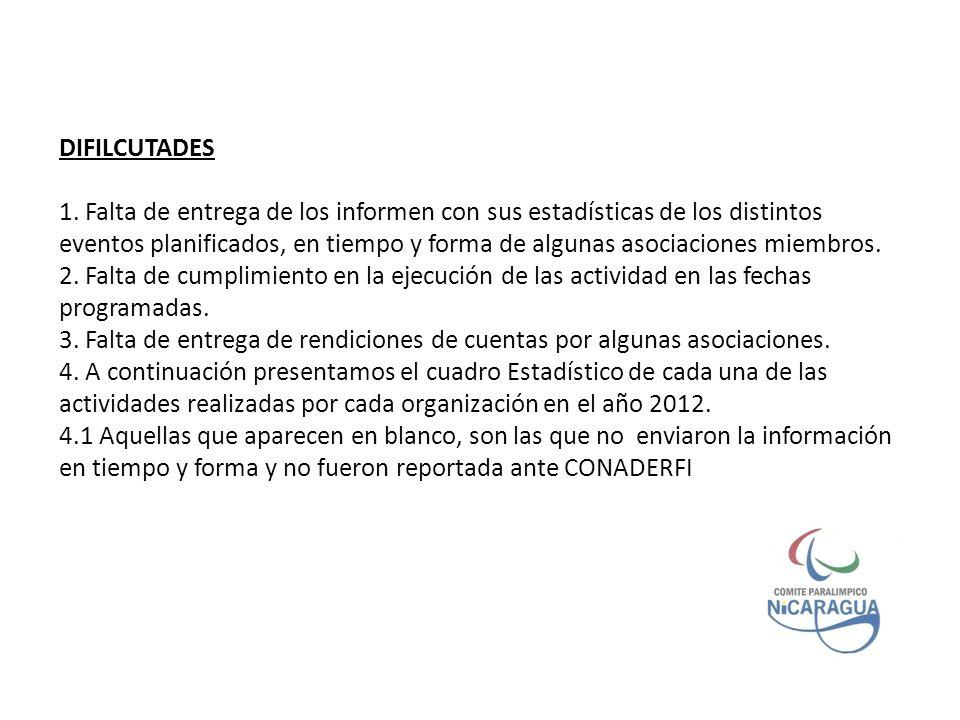 DIFILCUTADES 1.