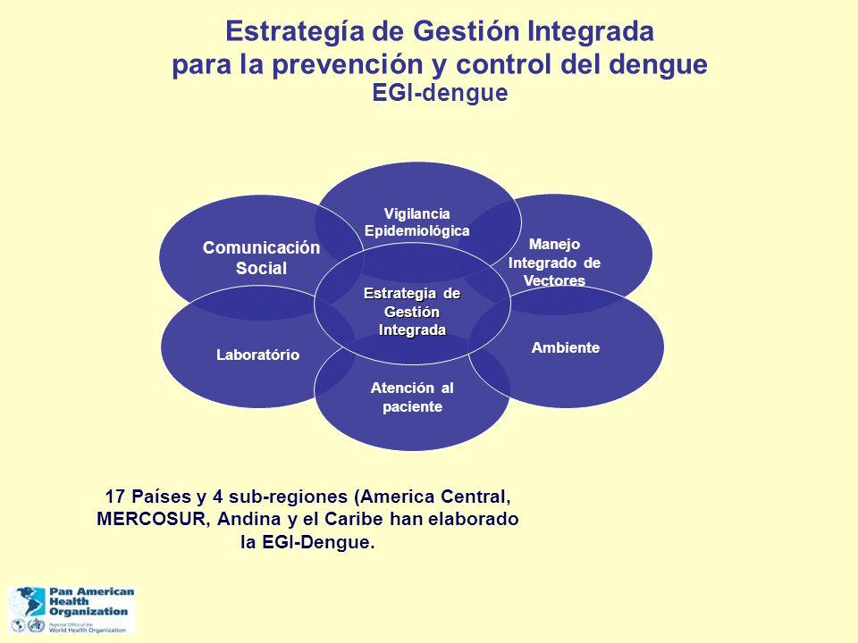 Estrategía de Gestión Integrada para la prevención y control del dengue EGI-dengue