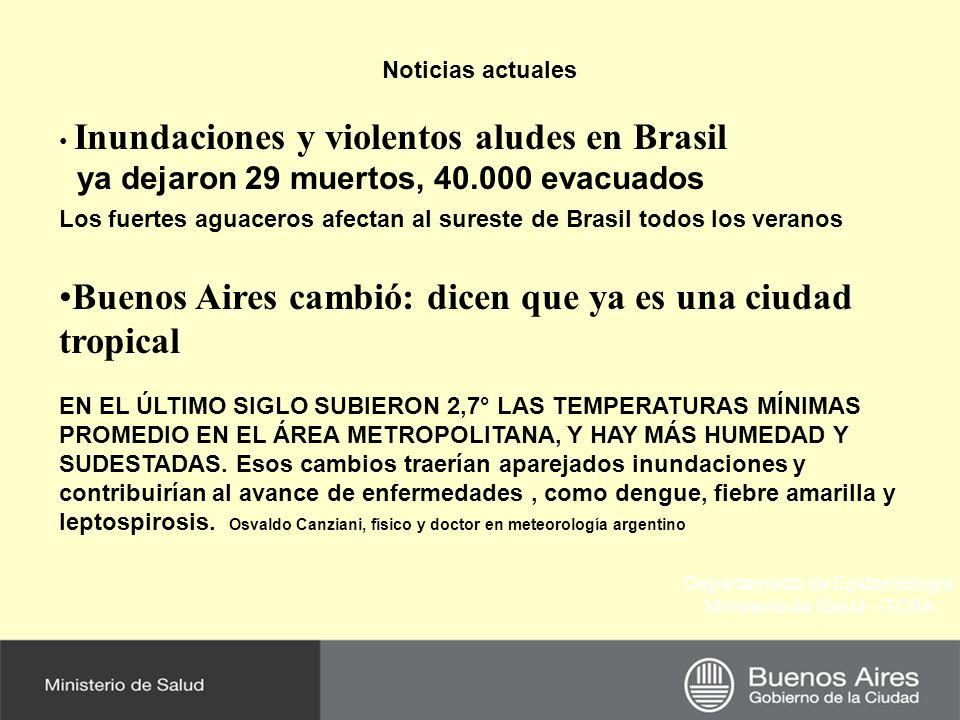 Buenos Aires cambió: dicen que ya es una ciudad tropical