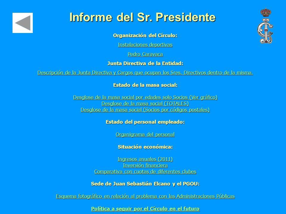 Informe del Sr. Presidente