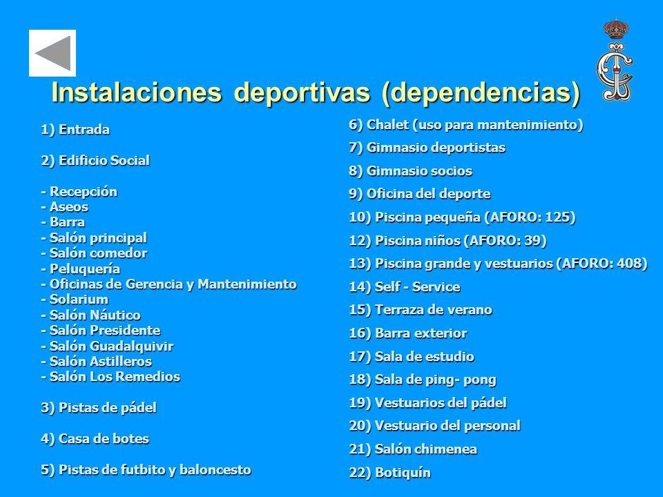 Instalaciones deportivas (dependencias)