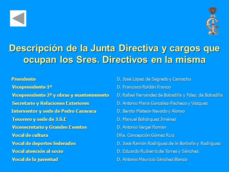 Descripción de la Junta Directiva y cargos que ocupan los Sres