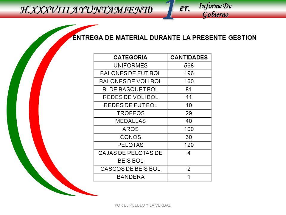 ENTREGA DE MATERIAL DURANTE LA PRESENTE GESTION
