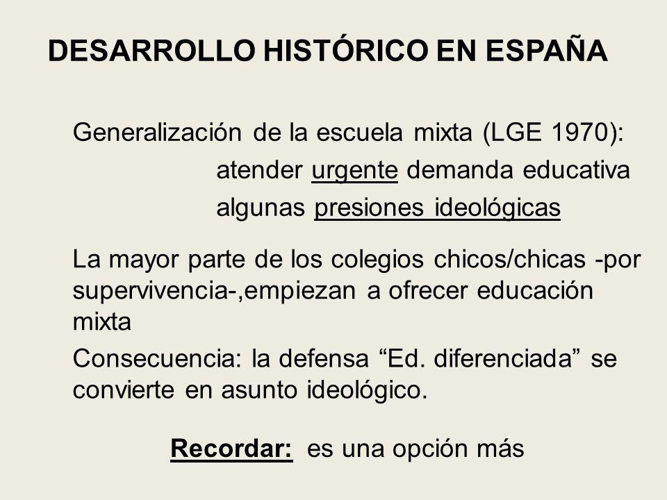 DESARROLLO HISTÓRICO EN ESPAÑA