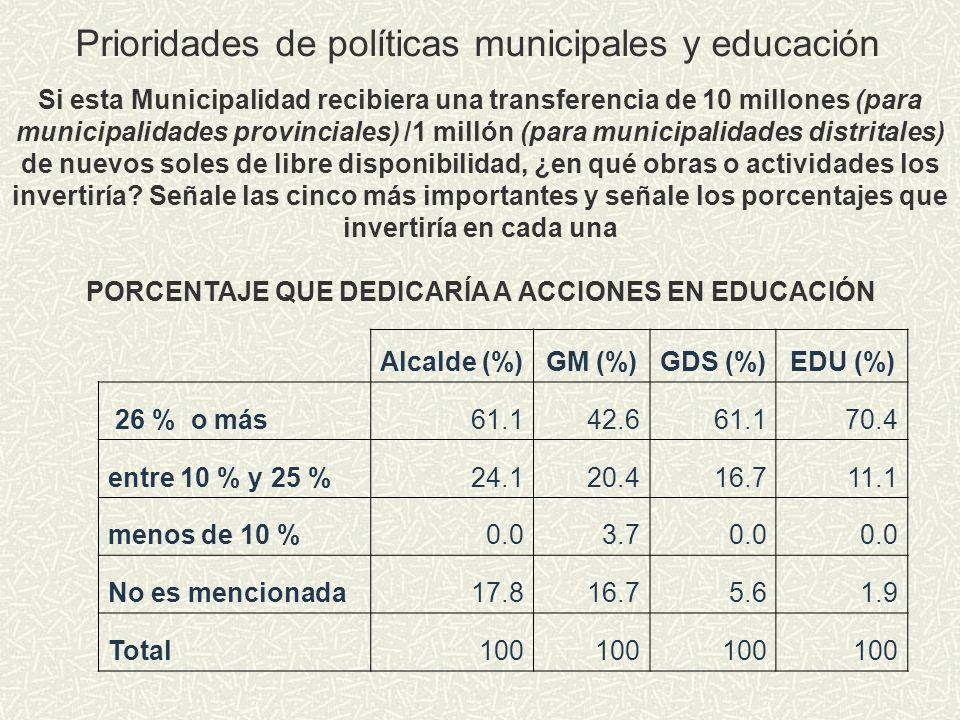 Prioridades de políticas municipales y educación