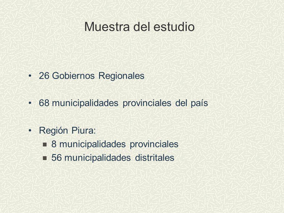 Muestra del estudio 26 Gobiernos Regionales