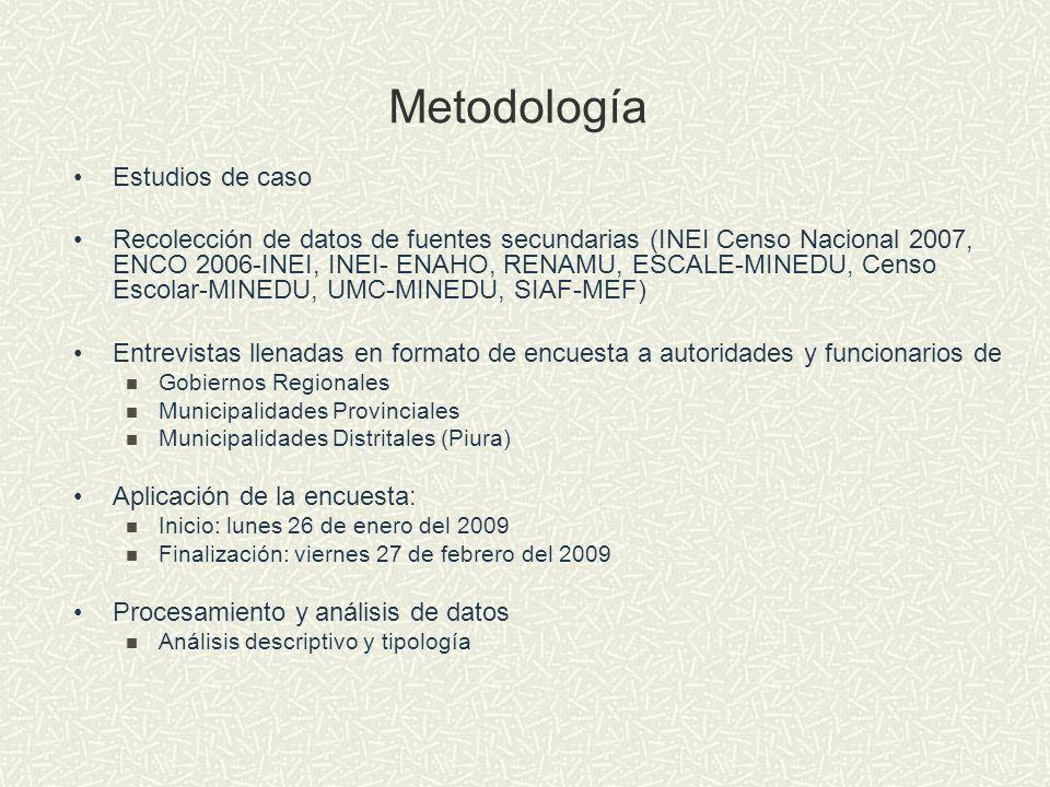 Metodología Estudios de caso