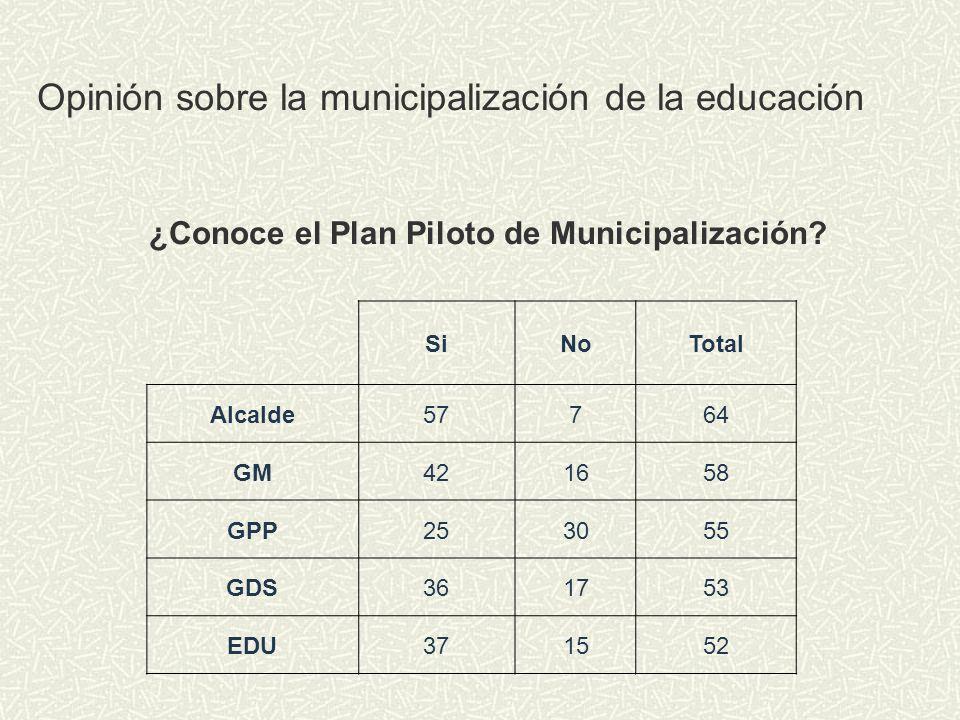 Opinión sobre la municipalización de la educación
