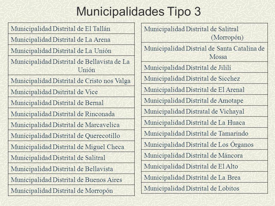Municipalidades Tipo 3 Municipalidad Distrital de Salitral (Morropón)