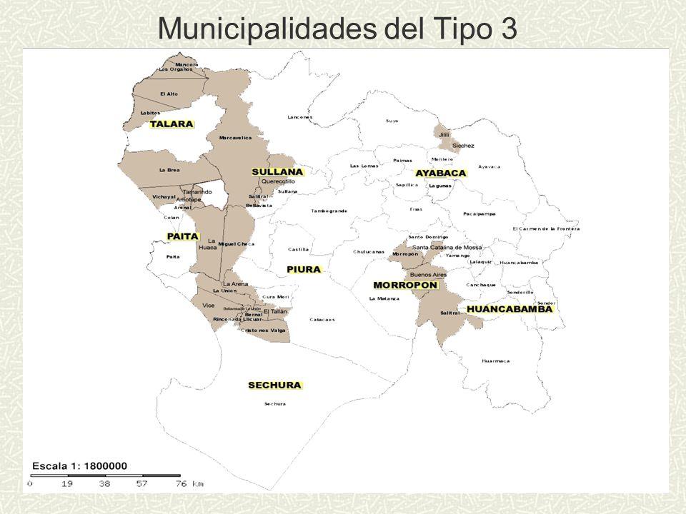 Municipalidades del Tipo 3