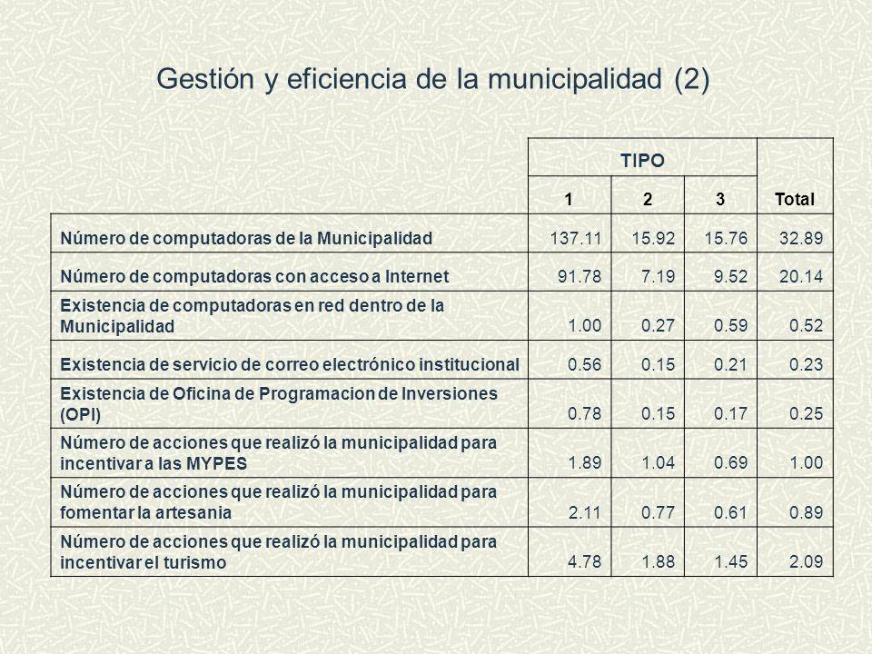 Gestión y eficiencia de la municipalidad (2)