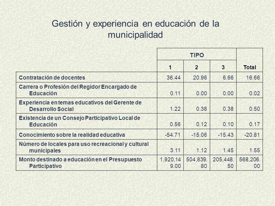 Gestión y experiencia en educación de la municipalidad