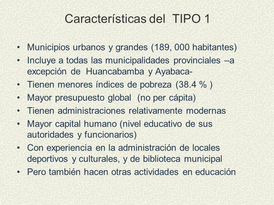 Características del TIPO 1