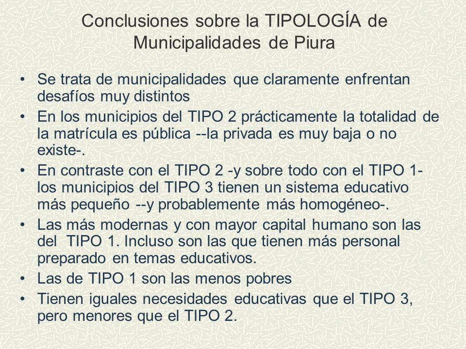Conclusiones sobre la TIPOLOGÍA de Municipalidades de Piura