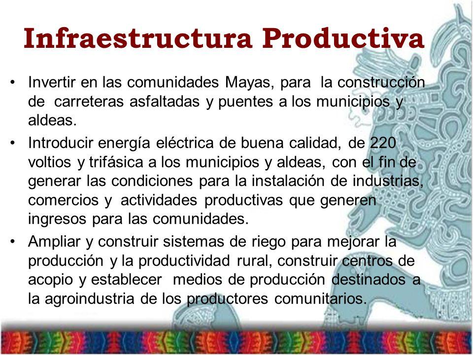 Infraestructura Productiva