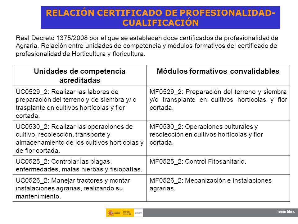 RELACIÓN CERTIFICADO DE PROFESIONALIDAD-CUALIFICACIÓN