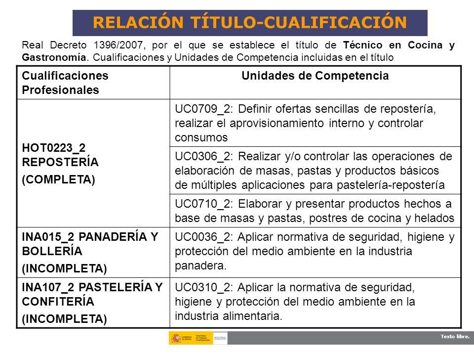RELACIÓN TÍTULO-CUALIFICACIÓN Unidades de Competencia