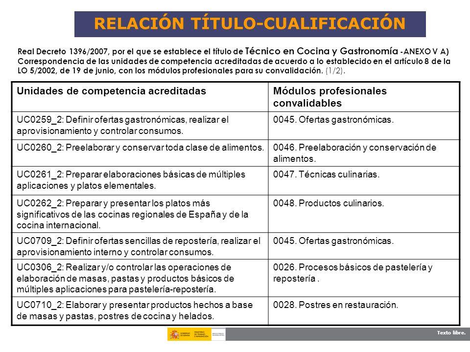 RELACIÓN TÍTULO-CUALIFICACIÓN