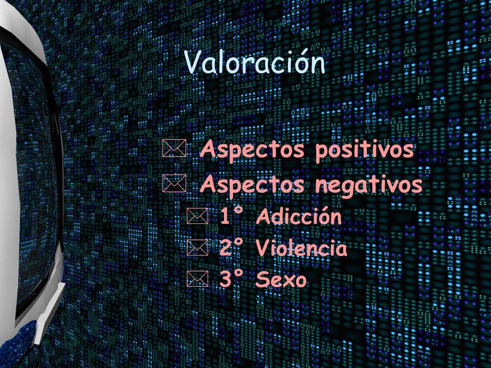 Valoración Aspectos positivos Aspectos negativos 1° Adicción