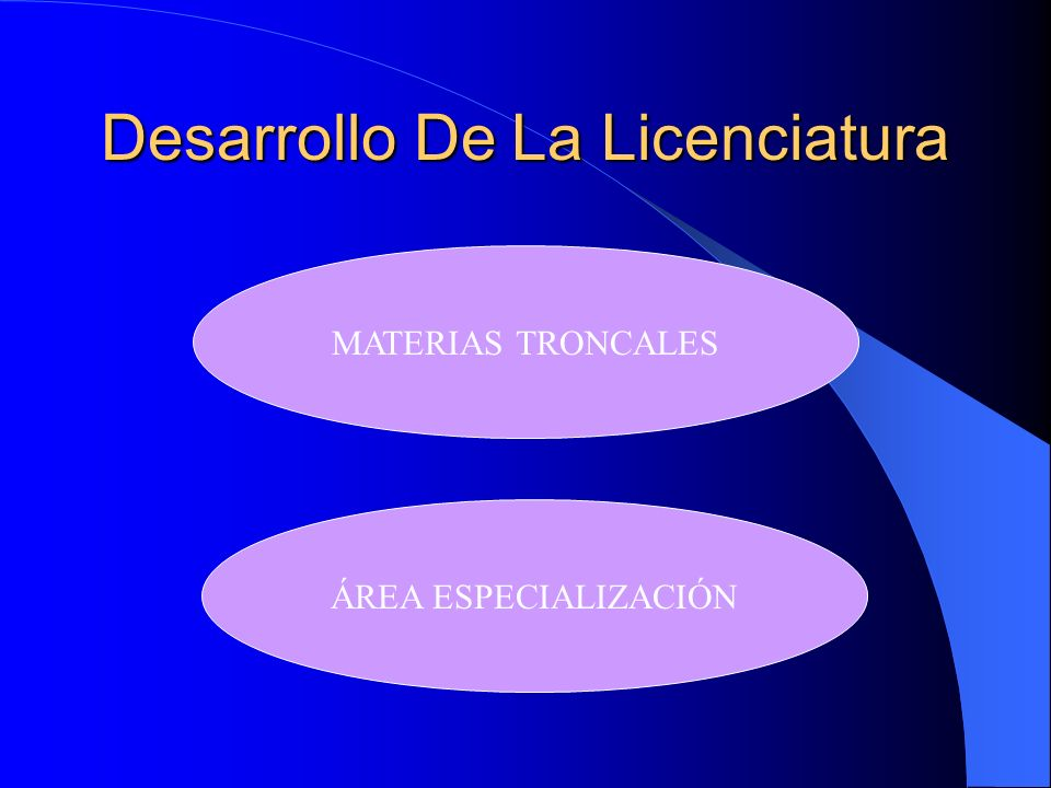 Desarrollo De La Licenciatura