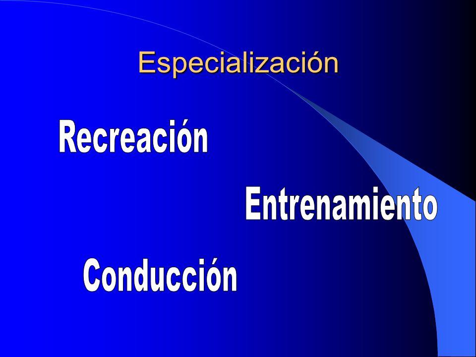 Especialización Recreación Entrenamiento Conducción
