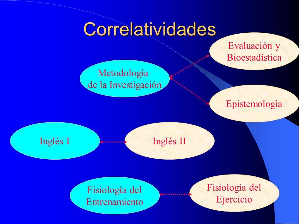 Correlatividades Evaluación y Bioestadística Metodología