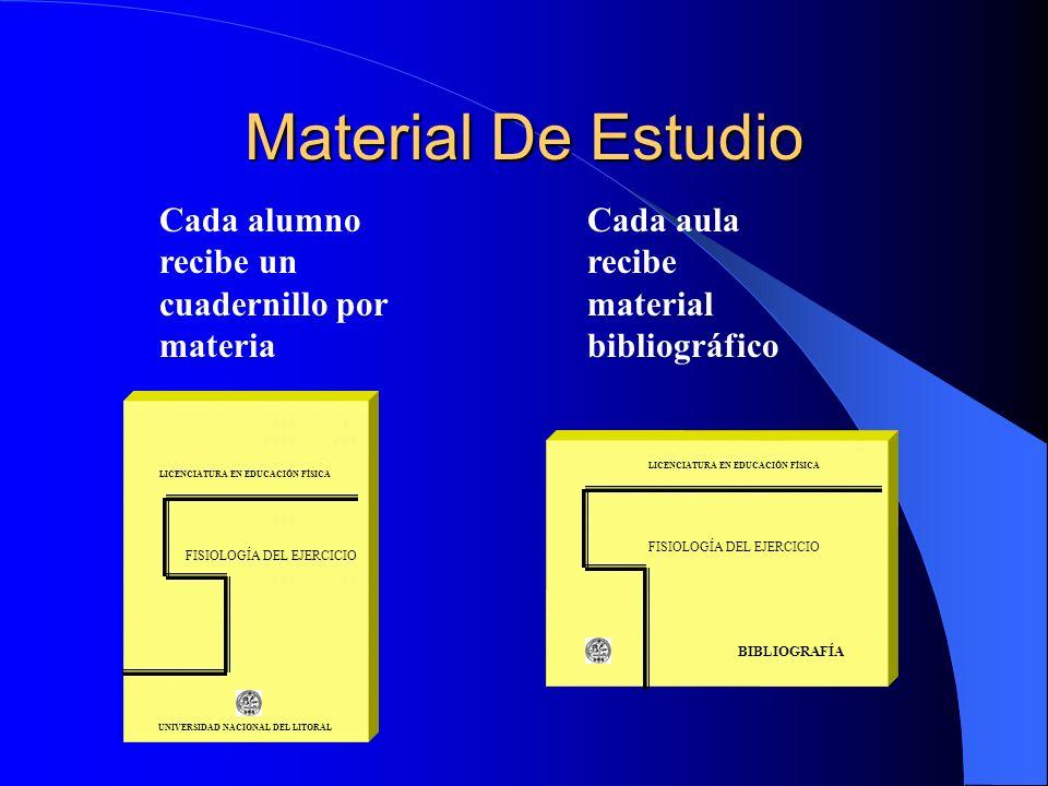 Material De Estudio Cada alumno recibe un cuadernillo por materia
