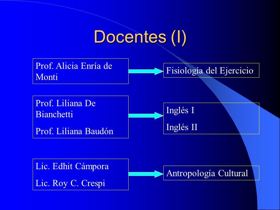 Docentes (I) Prof. Alicia Enría de Monti Fisiología del Ejercicio