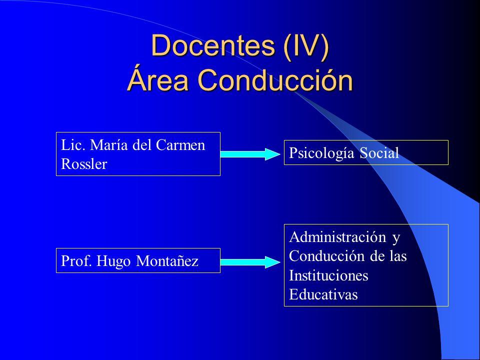 Docentes (IV) Área Conducción