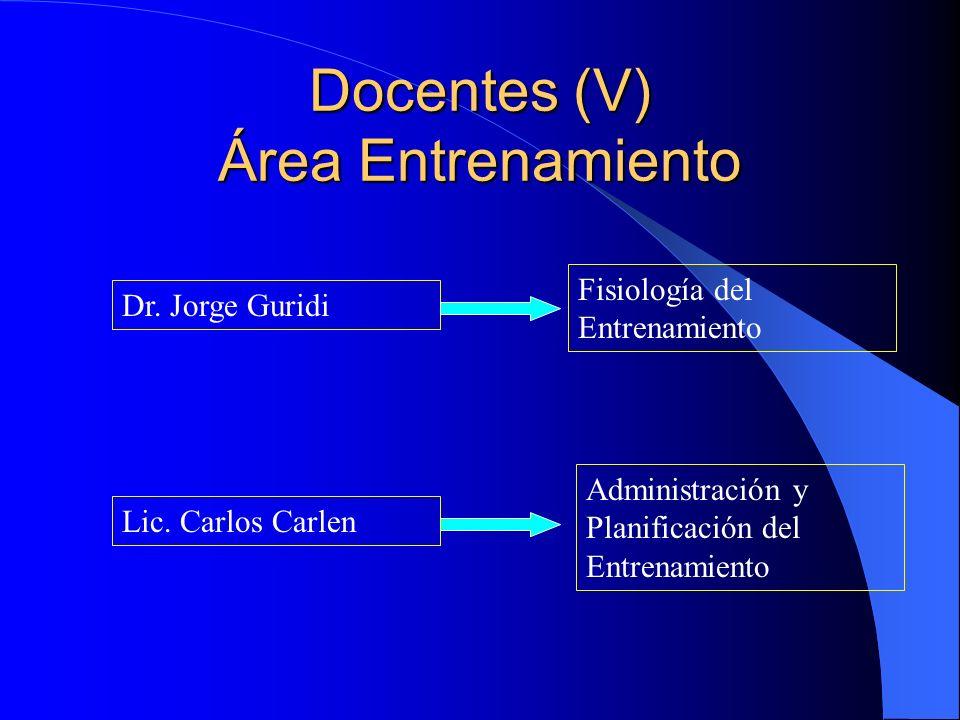 Docentes (V) Área Entrenamiento