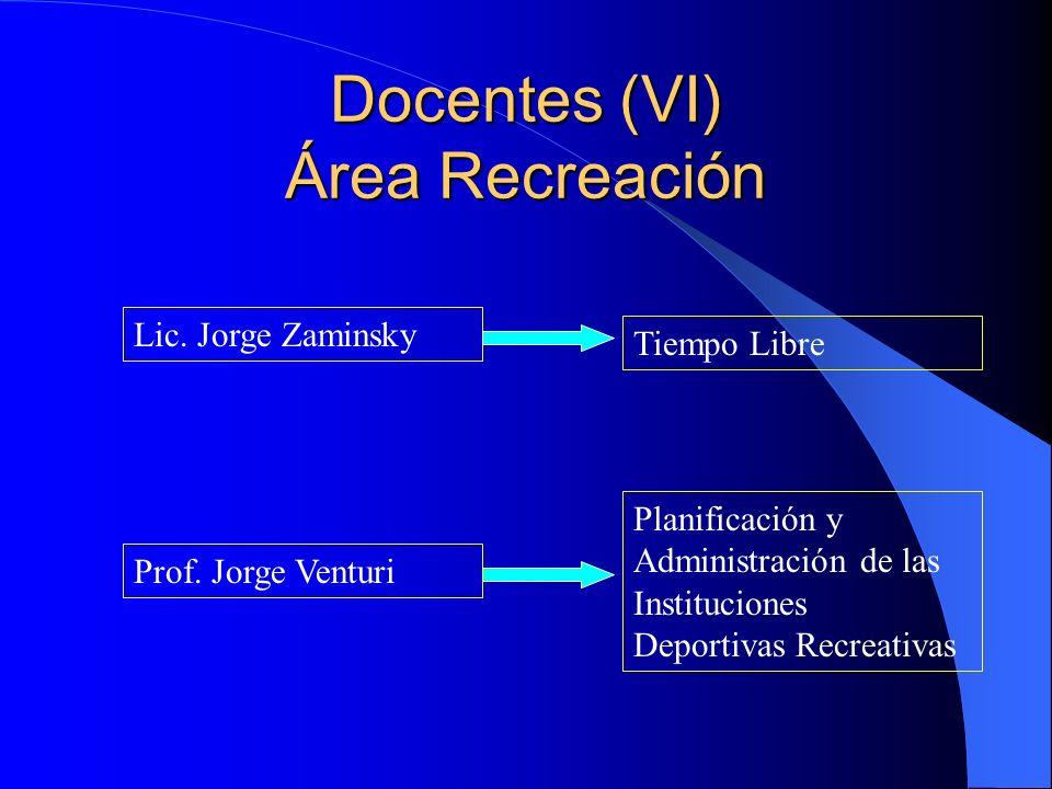 Docentes (VI) Área Recreación