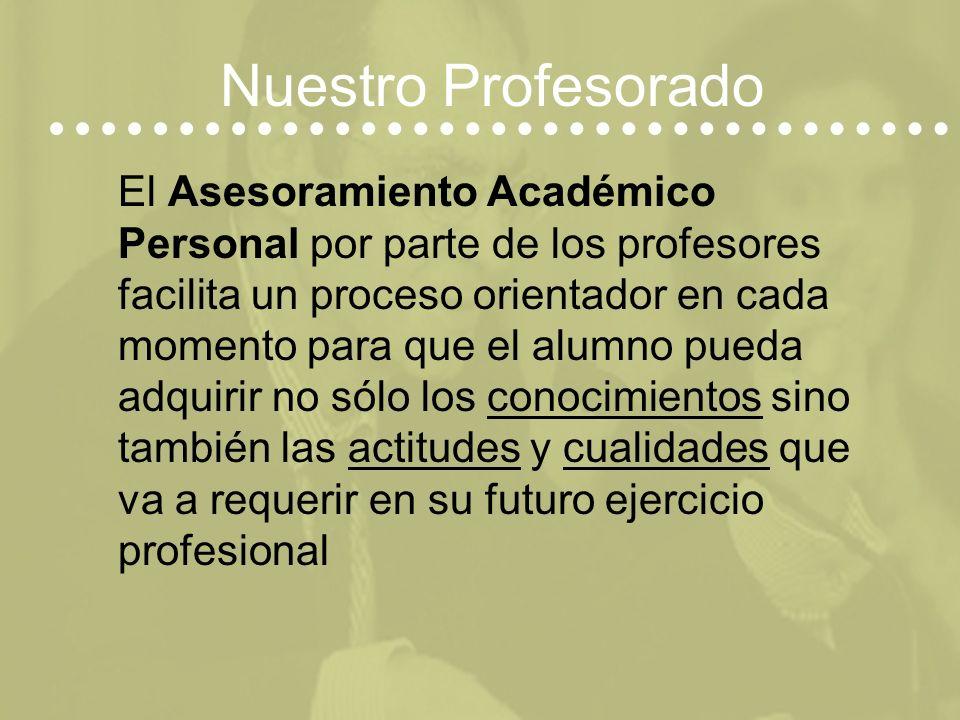 Nuestro Profesorado