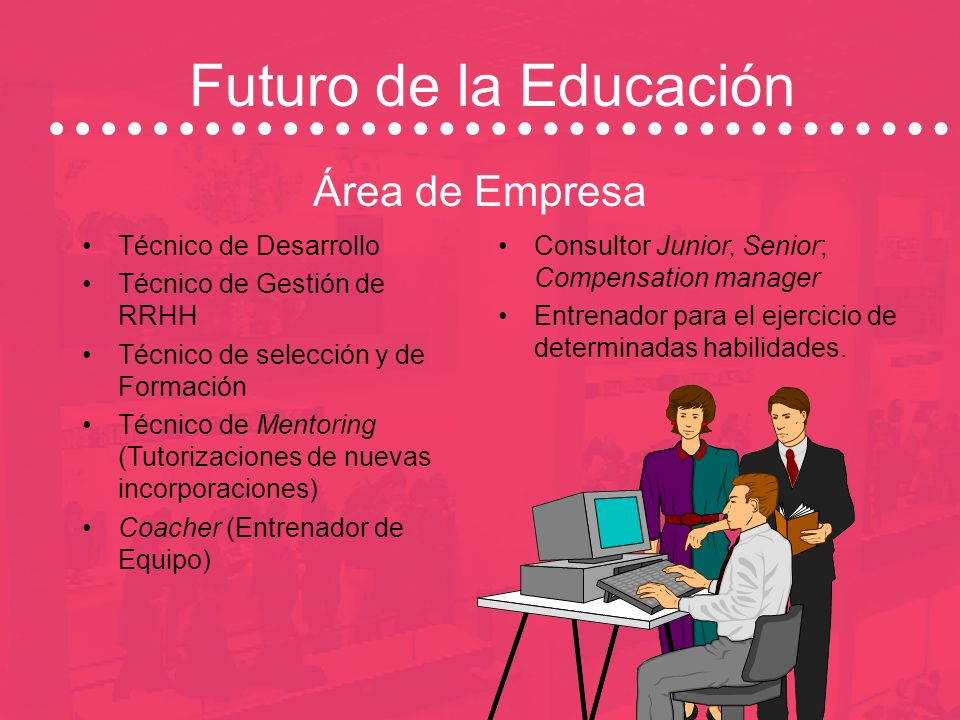 Futuro de la Educación Área de Empresa Técnico de Desarrollo