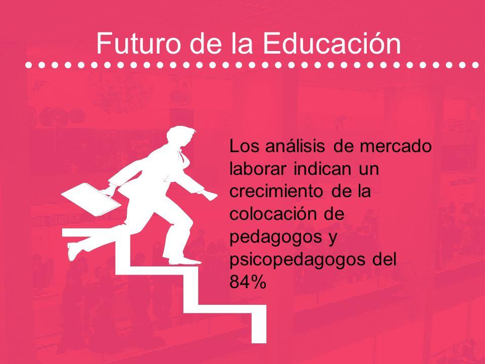 Futuro de la EducaciónLos análisis de mercado laborar indican un crecimiento de la colocación de pedagogos y psicopedagogos del 84%