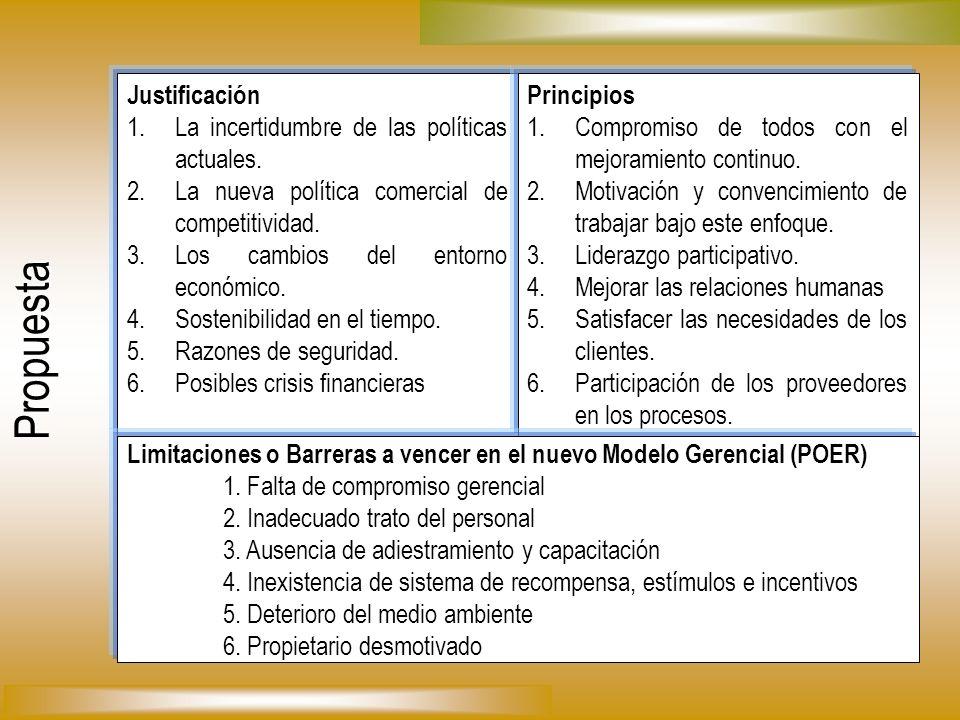 Propuesta Justificación La incertidumbre de las políticas actuales.