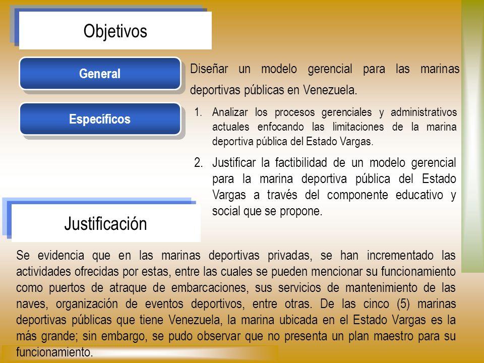 Objetivos Justificación