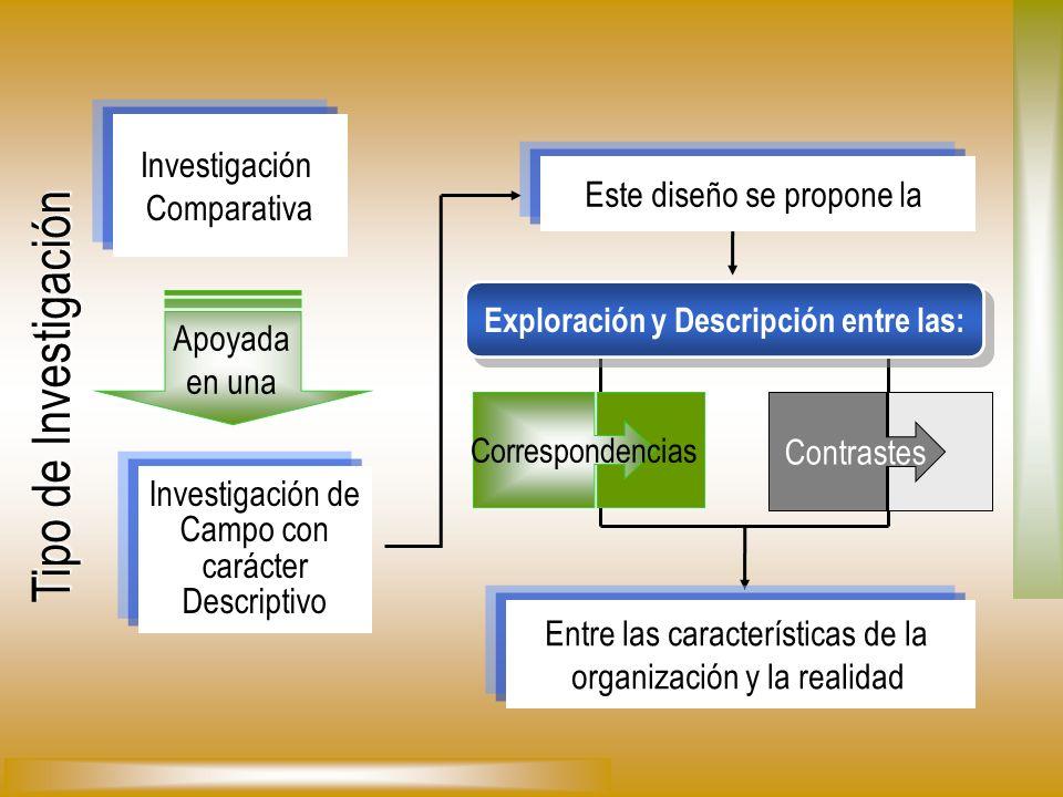 Exploración y Descripción entre las: