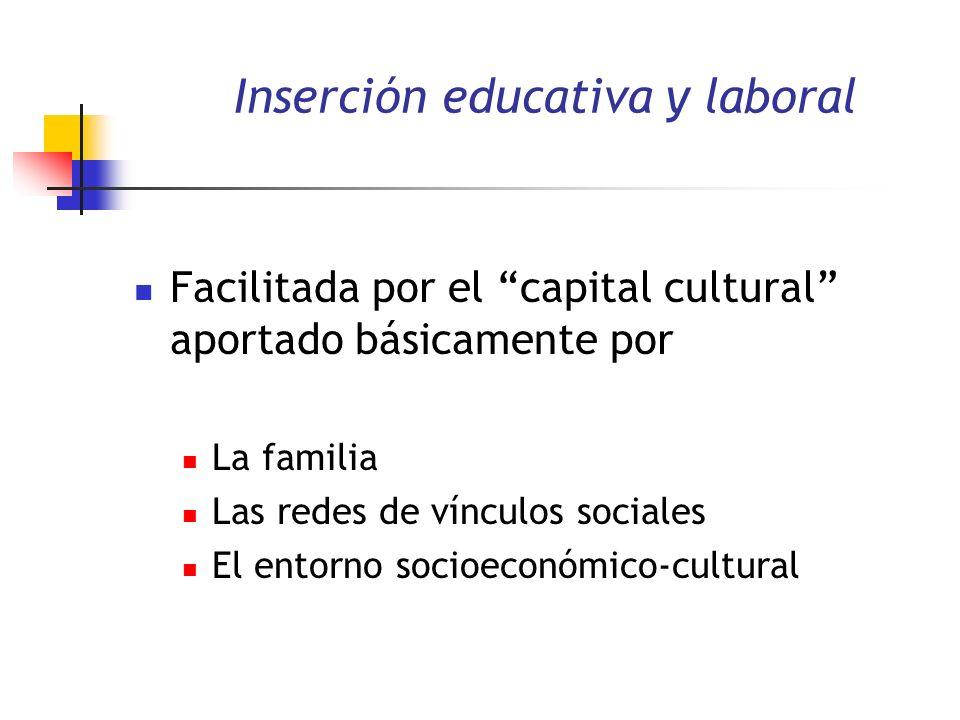 Inserción educativa y laboral