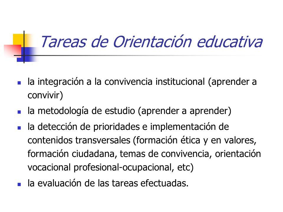 Tareas de Orientación educativa