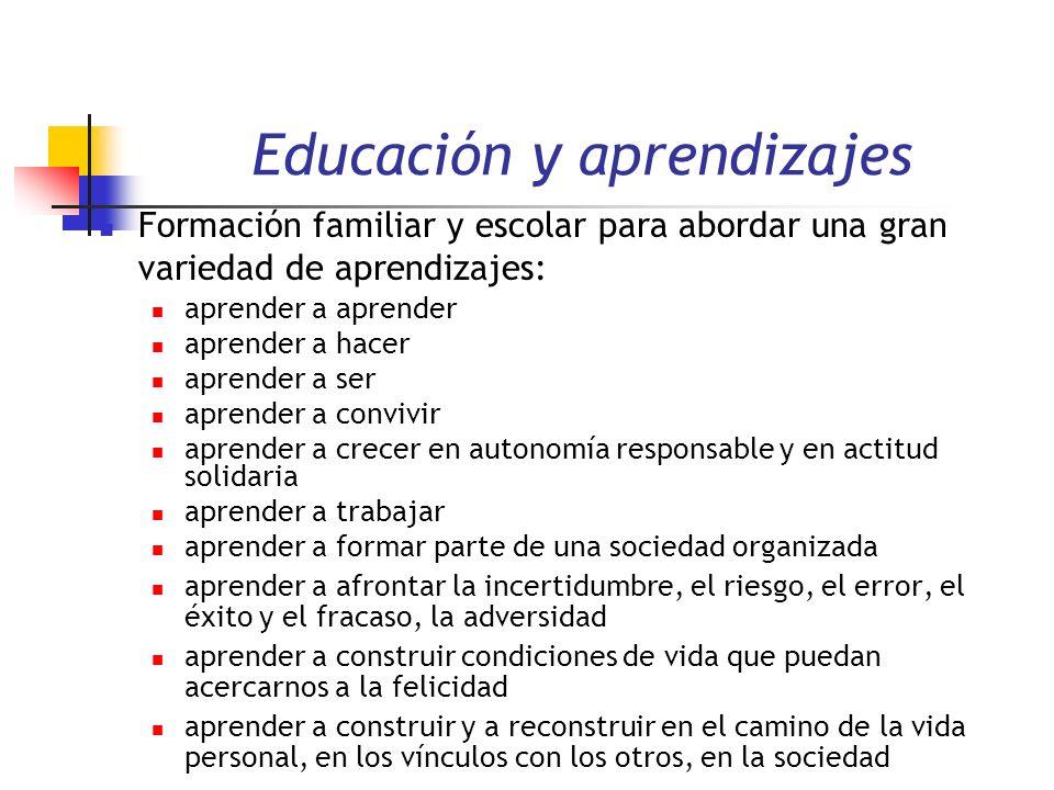 Educación y aprendizajes