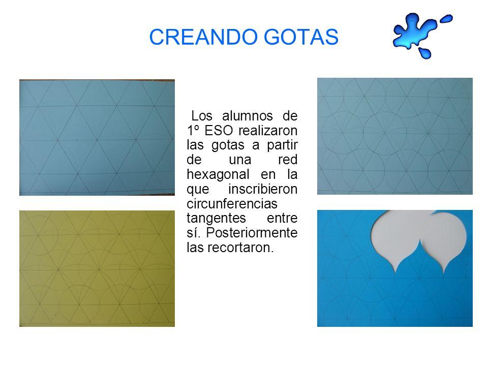CREANDO GOTAS
