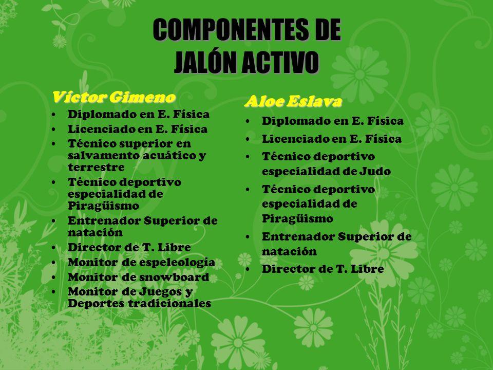 COMPONENTES DE JALÓN ACTIVO