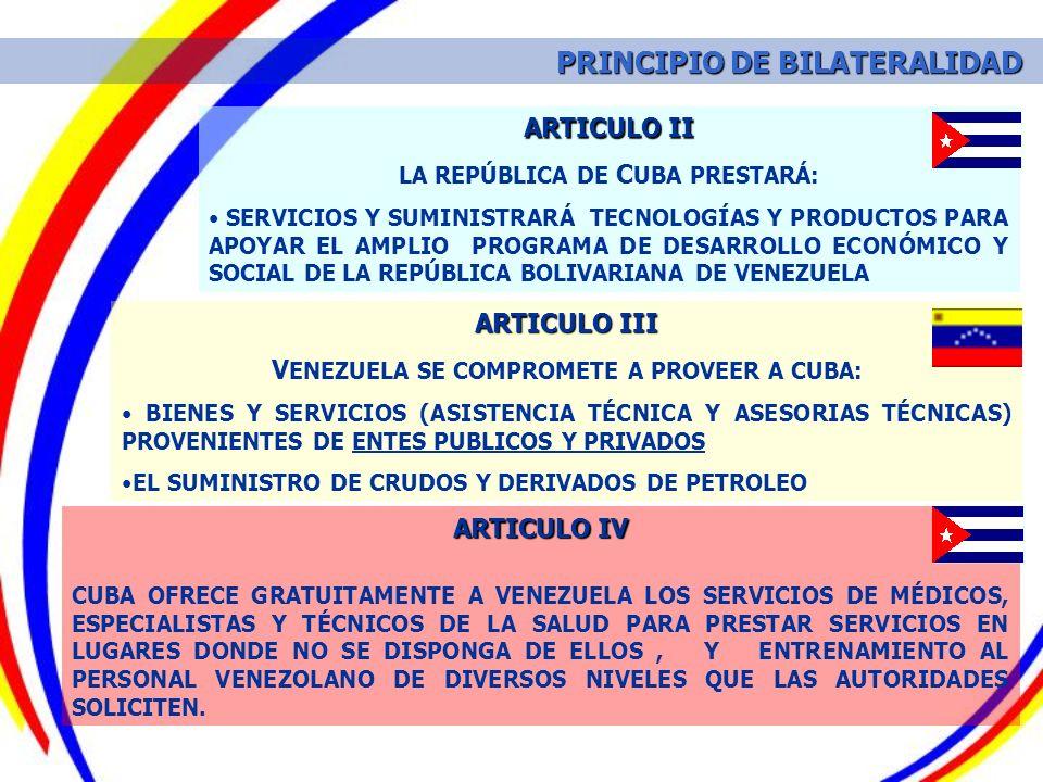 PRINCIPIO DE BILATERALIDAD