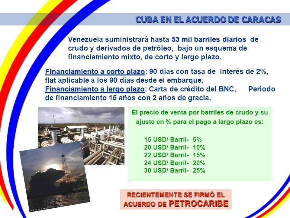 CUBA EN EL ACUERDO DE CARACAS