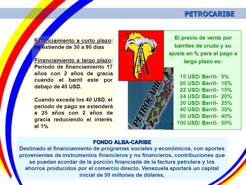PETROCARIBE El precio de venta por barriles de crudo y su