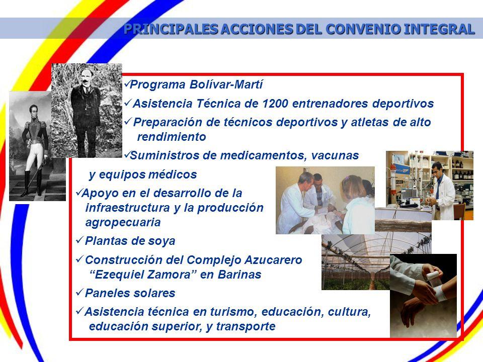 PRINCIPALES ACCIONES DEL CONVENIO INTEGRAL