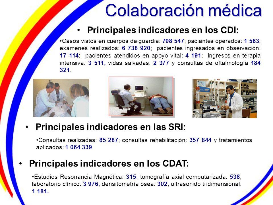 Colaboración médica Principales indicadores en los CDI:
