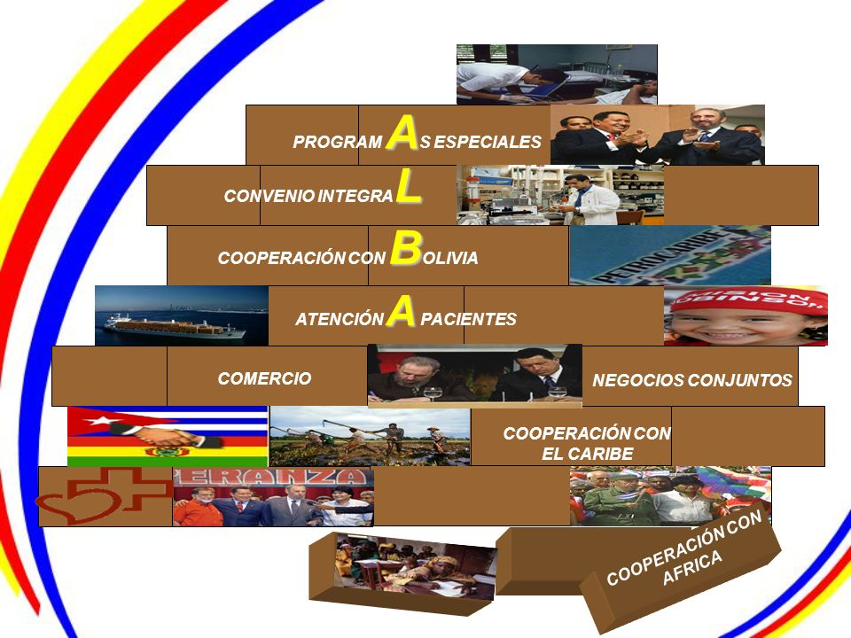 COOPERACIÓN CON AFRICA COOPERACIÓN CON EL CARIBE